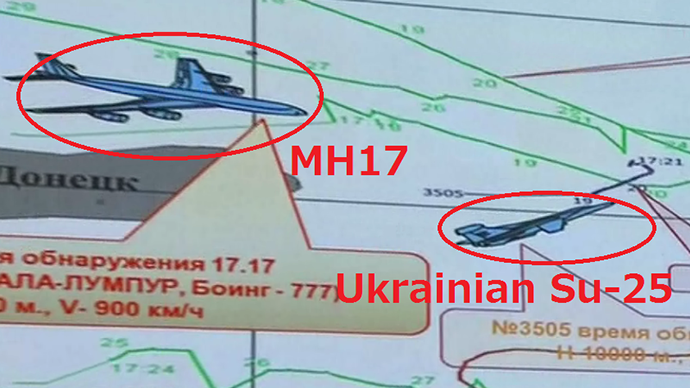 MH17 vs Ukrainian SU-25? Russian Defense Ministry claims a Ukrainian SU-25 fighter jet was within 5-10 km of the Malaysian aircraft.